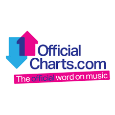 Official Music Charts Soundcloud Announces Integration With The Official Charts