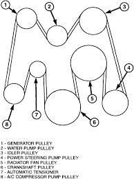 solved serpentine belt routeing diagram 2010 impala lt fixya c73c3a8 jpg
