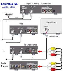 Samsung Electric Dryer Wiring Diagram   Wiring Diagram Collection further Home theater hookup and more       Archive    High Def Forum further Dvd Player Circuit Diagram – readingrat moreover  besides wiring diagrams dvd satellite tv a v receiver also VCR  TV cable hookup diagrams  PIP also  also wiring diagrams hookup Blu ray HDTV digital cable box   FLIX further DVD VCR hookup to TV with RF modulator besides Samsung Dvd Wiring Diagram Dvd Wiring Diagrams Image Database further How do I connect Panasonic Home Theater  DirecTV HD Satellite. on samsung dvd wiring diagram