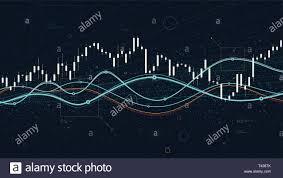 Financial Stock Market Data Statistics Charts Index Prices