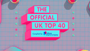 Who Is Number 1 In The Uk Charts Ed Sheerans 13th Week At No 1 Official Uk Singles Chart