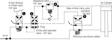 pneumatic solenoid valve wiring diagram wiring diagram pneumatic solenoid valve wiring diagram and hernes