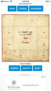 Im Very Uneducated With Vedic Astrology This Is The Rasi
