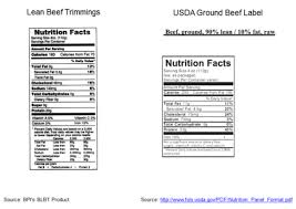 Beef Nutrition Facts Chart Warm Spring Weather Sprouts Bad Roots Beef Agweb Com