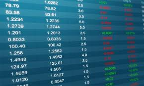 Yahoo Finance Quotes Inspiration Yahoo Finance Codes For Excel Day Trading For A Living
