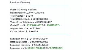 Potential bitcoin investors can use a bitcoin dollar cost averaging strategy by spending a fixed amount of their fiat currency on buying bitcoin at a predetermined interval. Average Price Of Bitcoin More Than Quadrupled Between Halvings Economics Bitcoin News