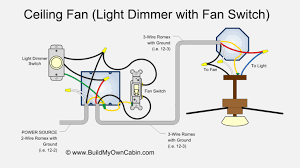 how to wire ceiling fan diagram