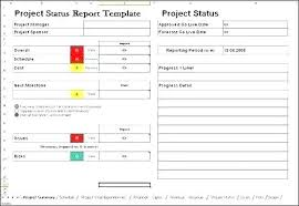 One Pager Project Template One Page Project Status Report Template Example Summary