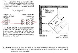 buck 27000 hearth com forums home AC Motor Wiring Diagram at Buck 26000 Blower Wiring Diagram