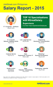 the jobstreet com annual salary report jobstreet the jobstreet com annual salary report 2015