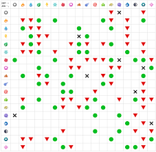 Super Effective Chart