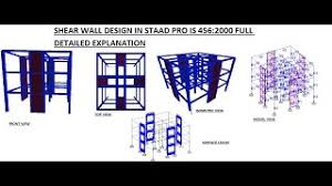 Small Picture hmongbuynet Shear Wall design and analysis using IS456 in Staad