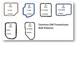 Chevrolet Transmission Identification Chart Gm Transmissions Wiring Diagrams