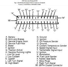 1995 chevy cheyenne speedometer electrical problem 1995 chevy 72 Chevy C10 Wiring-Diagram www 2carpros com forum automotive_pictures 62217_k1500_cluster_conn_1