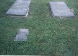 Listing of Wolf Cemetery,