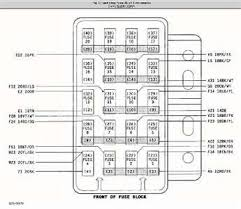 2008 jeep wrangler fuse box diagram wiring diagram 2002 jeep wrangler fuse panel diagram schema wiring diagrams2005 jeep wrangler fuse box diagram wiring diagram