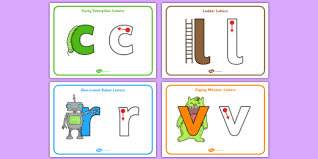 Handwriting Progression Chart Letter Formation Posters Curly Caterpillar One Armed
