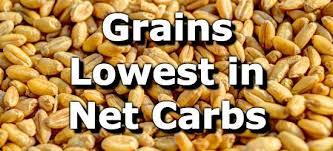 Gluten In Grains Chart Grains Low In Net Carbs