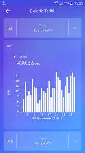Isıtmada Klima Elektrik Tüketimi Sayfa 51