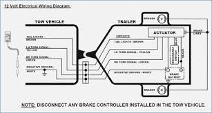 wiring diagram for trailer plug with electric brakes of electric wiring diagram for trailer brake controller wiring diagram for trailer plug with electric brakes of electric brakes wiring diagram in trailer brakes wiring diagram