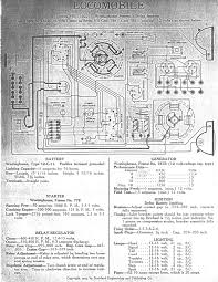 ford electrical wiring engine image for user manual 1929 ford electrical wiring 1929 engine image for user manual gallery