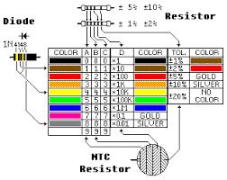 Component Resistor Diode Ic Gates Color Codes Logic