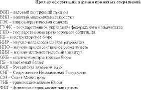 Реферат Методические рекомендации по подготовке написанию и  Оформление терминов