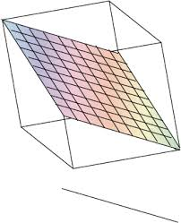 intersecting planes cube. can you picture three planes intersecting in 3d space? the edge of a cube where come together? intersection