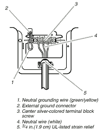 cord and plug white wire when changing from 4 prong to 3 on kenmore dryer manufacturer s installation instructions 3 wire cord