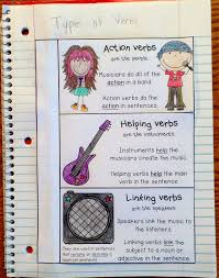 Verb Types Chart Types Of Verbs Anchor Chart With A Freebie Types Of