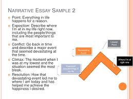 narrative essay presentation <br > 15 narrative essay sample