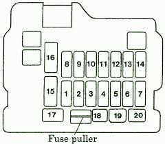 2001 mitsubishi diamante fuse box diagram efcaviation inside 2001 mitsubishi diamante engine diagram 2001 mitsubishi diamante fuse box diagram efcaviation inside 2001 mitsubishi diamante engine diagram
