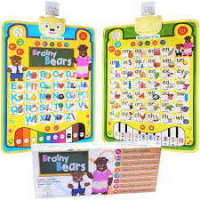 To answer some of the letters you need the phonetic symbol which isn't on the keyboard. Alphabet Poster Phonics Abc Chart For Wall Preschool All In 1 Electronic Musical Learning Play Mat Teaches Abcs Phoneme Sounds Colors Numbers Educational Toy To Jumpstart Your Child S Reading Walmart Com