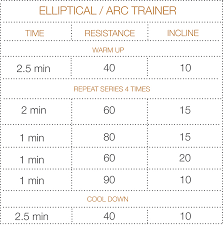 elliptical arc trainer routine