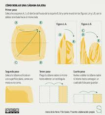 fold fitted sheet how to fold fitted sheets visual ly