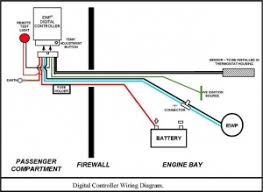 holden astra wiring diagram wiring diagrams and schematics vectra c ehps wiring diagram fixya