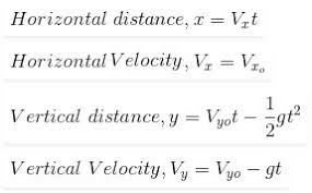 Projectile Motion Formula Formula For Projectile Motion