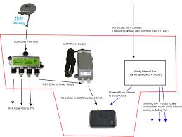 swm odu wiring diagram 7 best images of directv swm setup diagram directv cck wiring diagram at Directv Cck Wiring Diagram