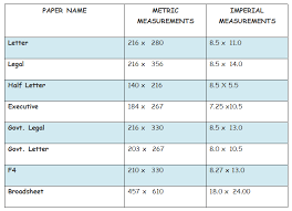 Standard Paper Sizes And Their Common Names Paper Sizes