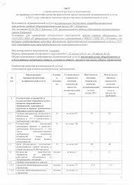 Оценка качества муниципальных услуг Акт о проведении контрольного мероприятия в МБОУ СОШ №1 г Кедрового от 30 04 2013
