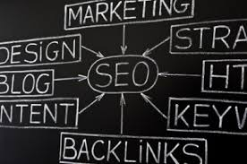 Image result for Internet Marketing Agency istock