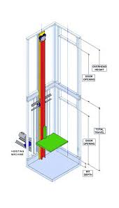 drive systems home elevators inclinator are also available
