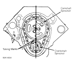 Timing chain i need the timing diagram for a 2005 chevy equinox timing chain system timing chain diagram