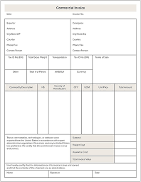 Commercial Invoice Shipping 203 The Commercial Invoice Your Shipment Passport