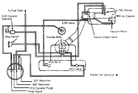 jeep cherokee evap diagram my wiring diagram 98 jeep xj vacuum diagram wiring diagram show 2000 jeep cherokee vacuum diagram 2000 jeep cherokee