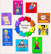 solving problems of living decision 5
