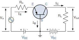 bipolar transistor tutorial the bjt transistor bipolar transistor