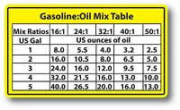 2 Cycle Oil Ratio Chart 1 1 2 Inch 20 1 2 Cycle Oil Fuel Mix Ratio Sticker Decal