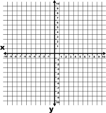 10 To 10 Coordinate Grid With Increments And Axes Labeled
