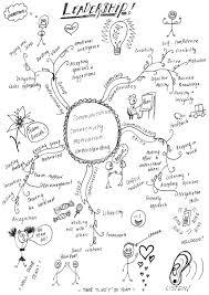 Free Social Skills Coloring Sheets - Coloring Pages Ideas